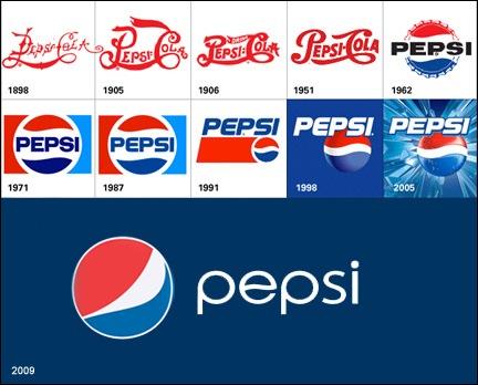 2009 Pepsi Logo