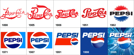 All Pepsi Logos