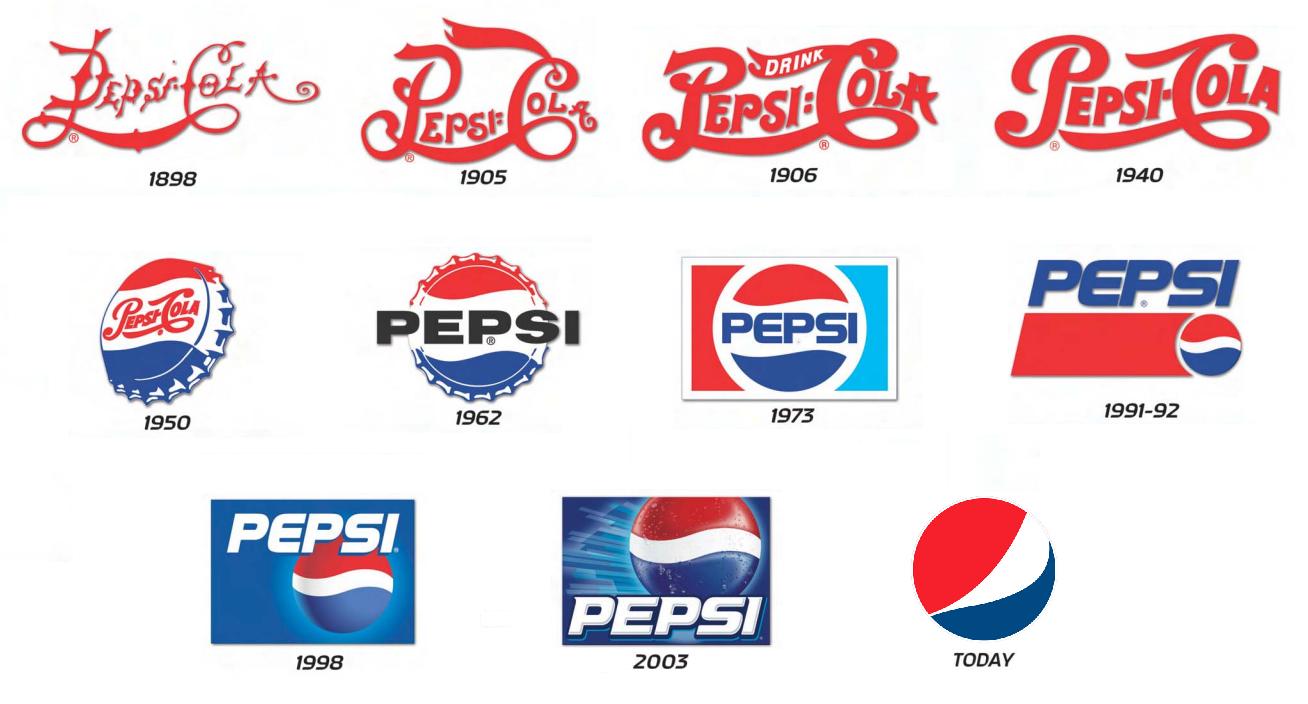 Best Pepsi Logo