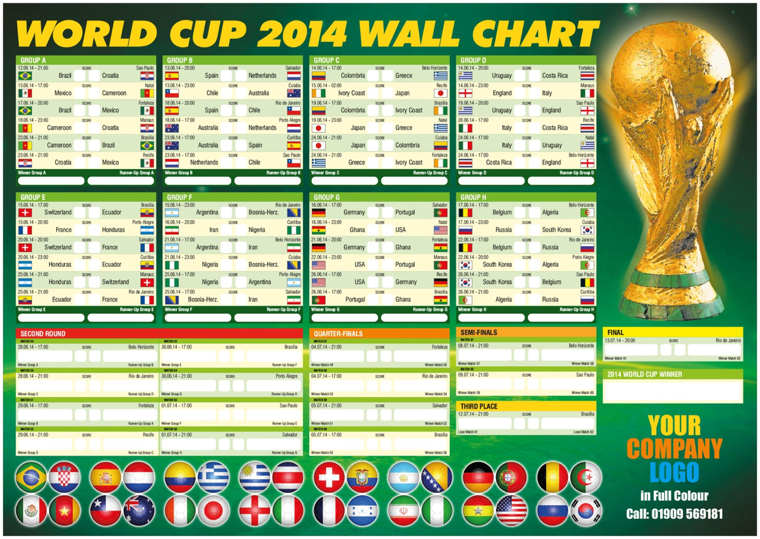 Fifa world cup 2014 match schedule