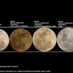 super moon dates