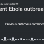 ebola-deaths-by-outbreak.