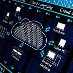secure cloud storage
